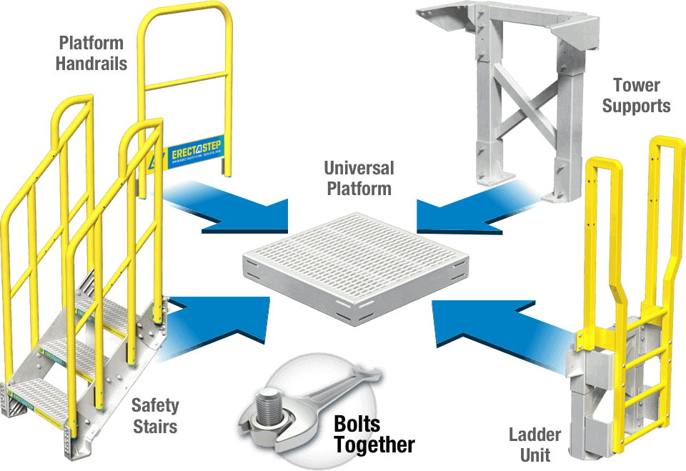 Metal Stair Components Graphic