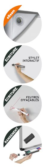 Fonctions tableau interactif BlBright