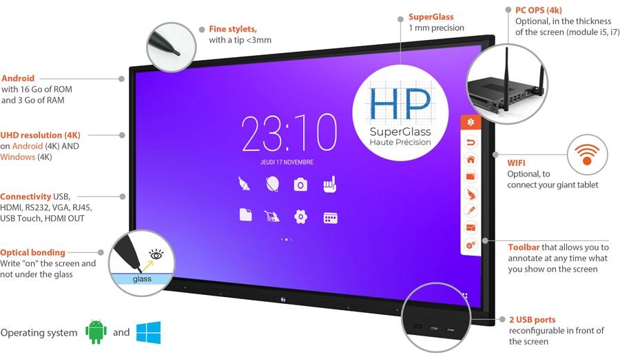 Schéma de l'écran interactif SpeechiTouch SuperGlass Haute Précision