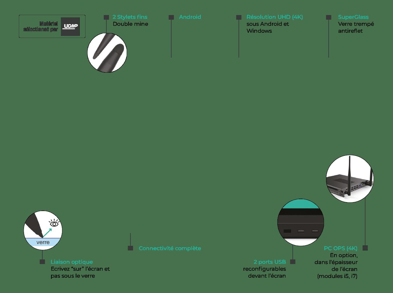 technique écran interactif haute précision