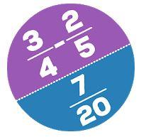 Les fractions sur une solution interactive