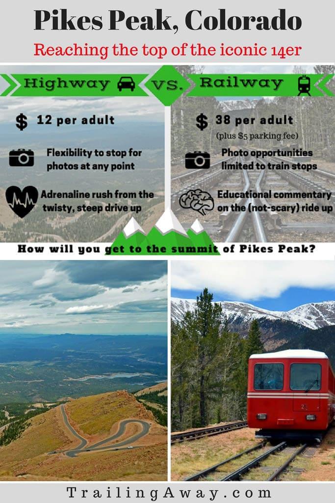 Driving Up Pikes Peak vs. the Cog Railway
