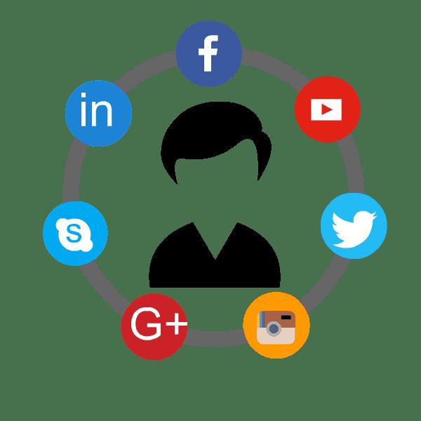 Zulution Social Media signals for seo miami