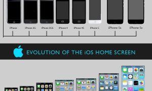 Выбираем оптимальный чехол для iPhone: плюсы и минусы