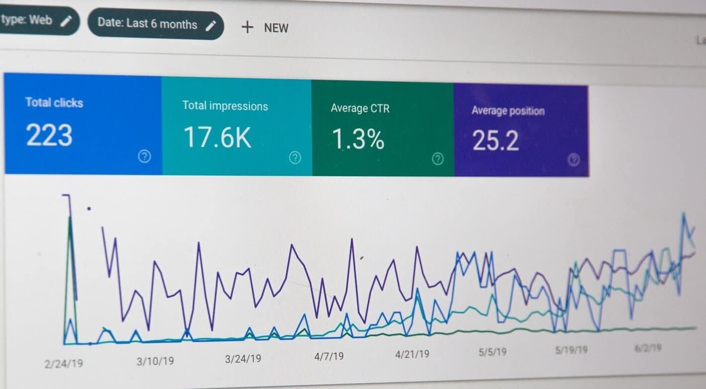 Working with website metrics