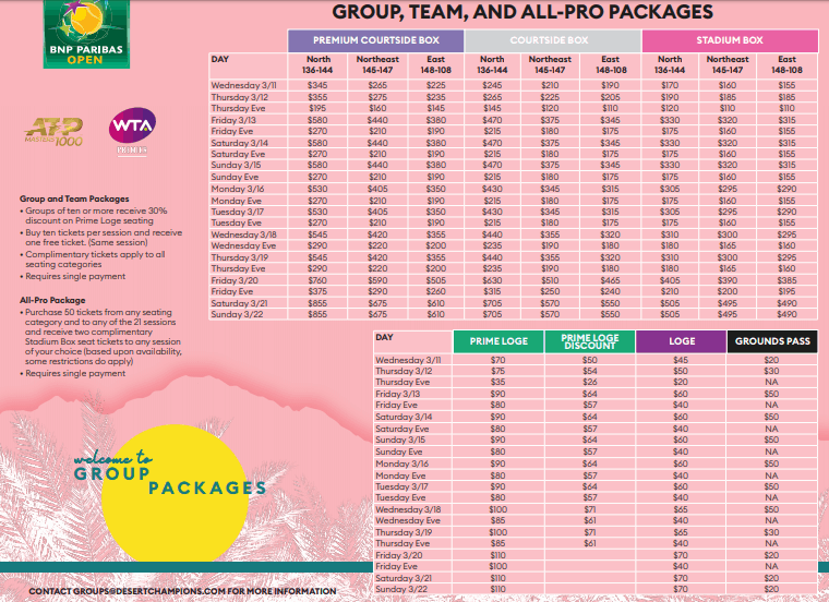 Indian Wells Masters Ticket Pricing