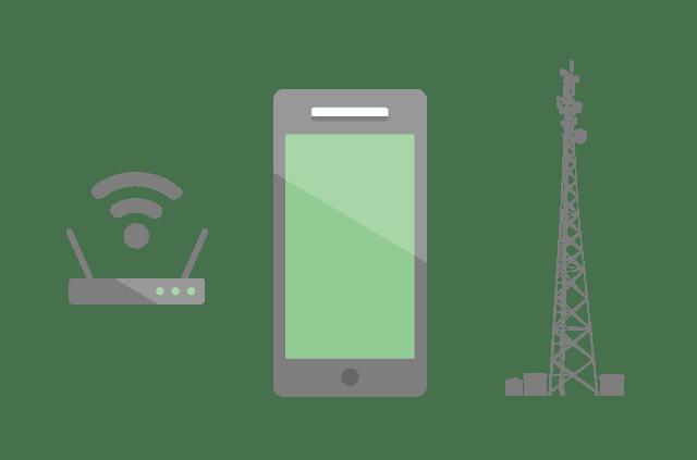 network transition case studies