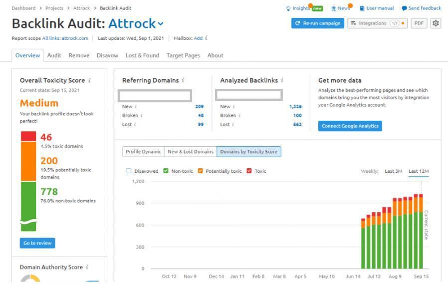 Backlink Audit Tool