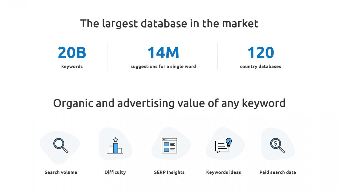 Massive Keyword Database