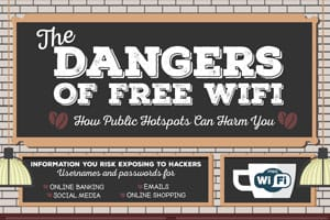 A snippet from the dangers of free Wi-Fi infographic.