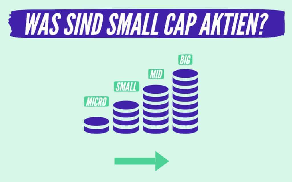 Was sind Small Cap Aktien
