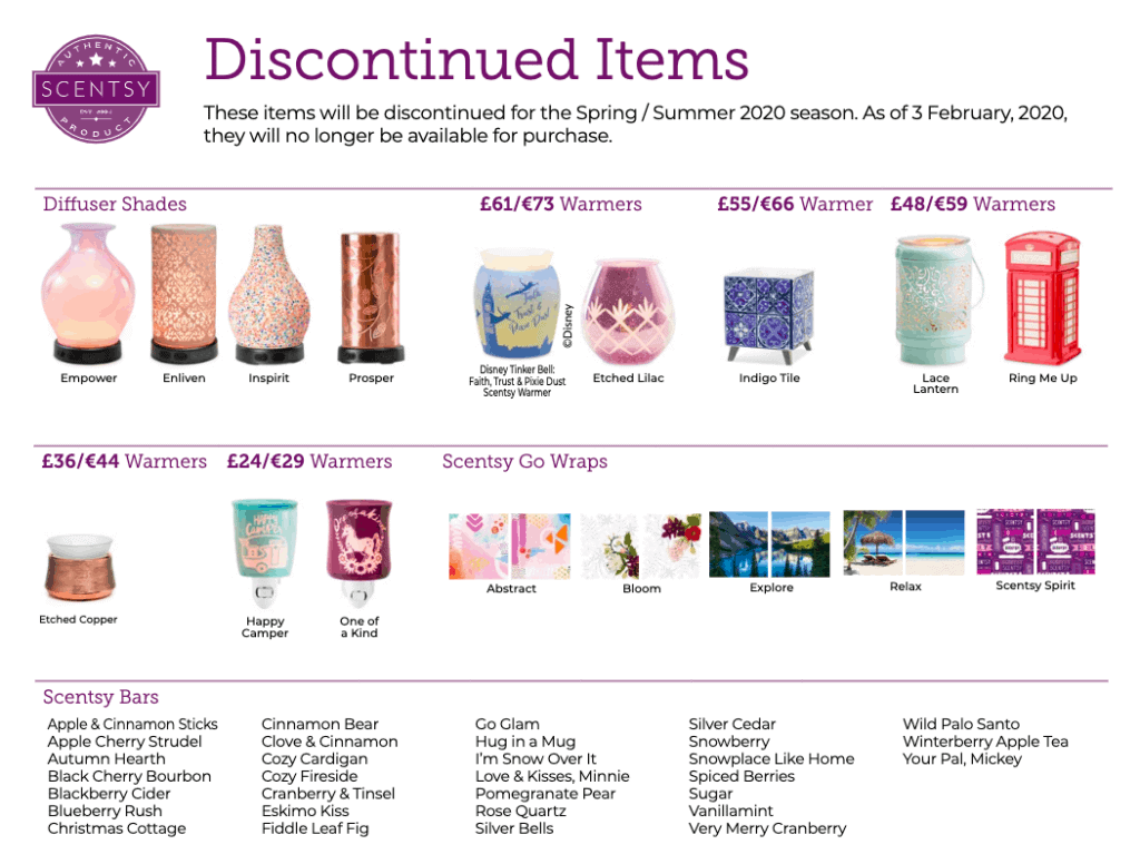 Discontinued Scentsy Products For January 2020