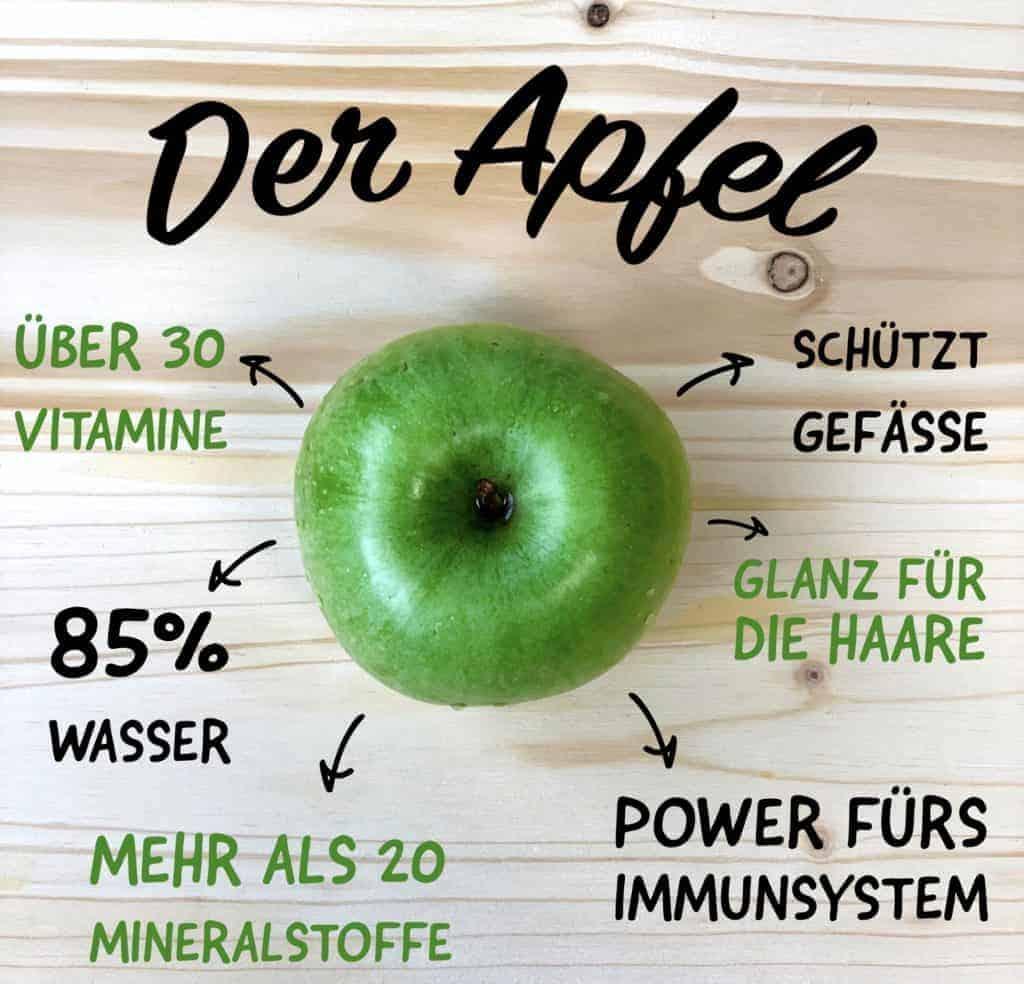 Die gesundheitlichen Vorteile von Äpfeln
