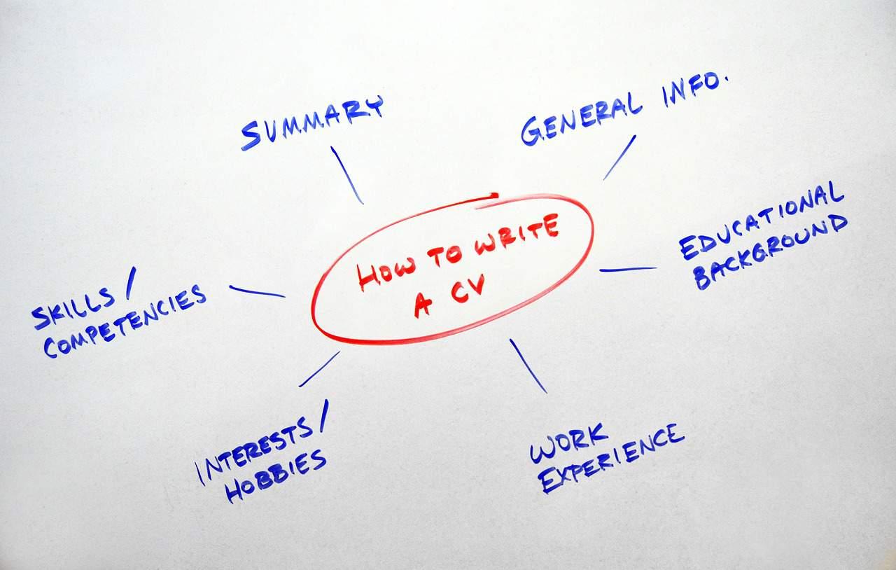 iCulum CV inglés