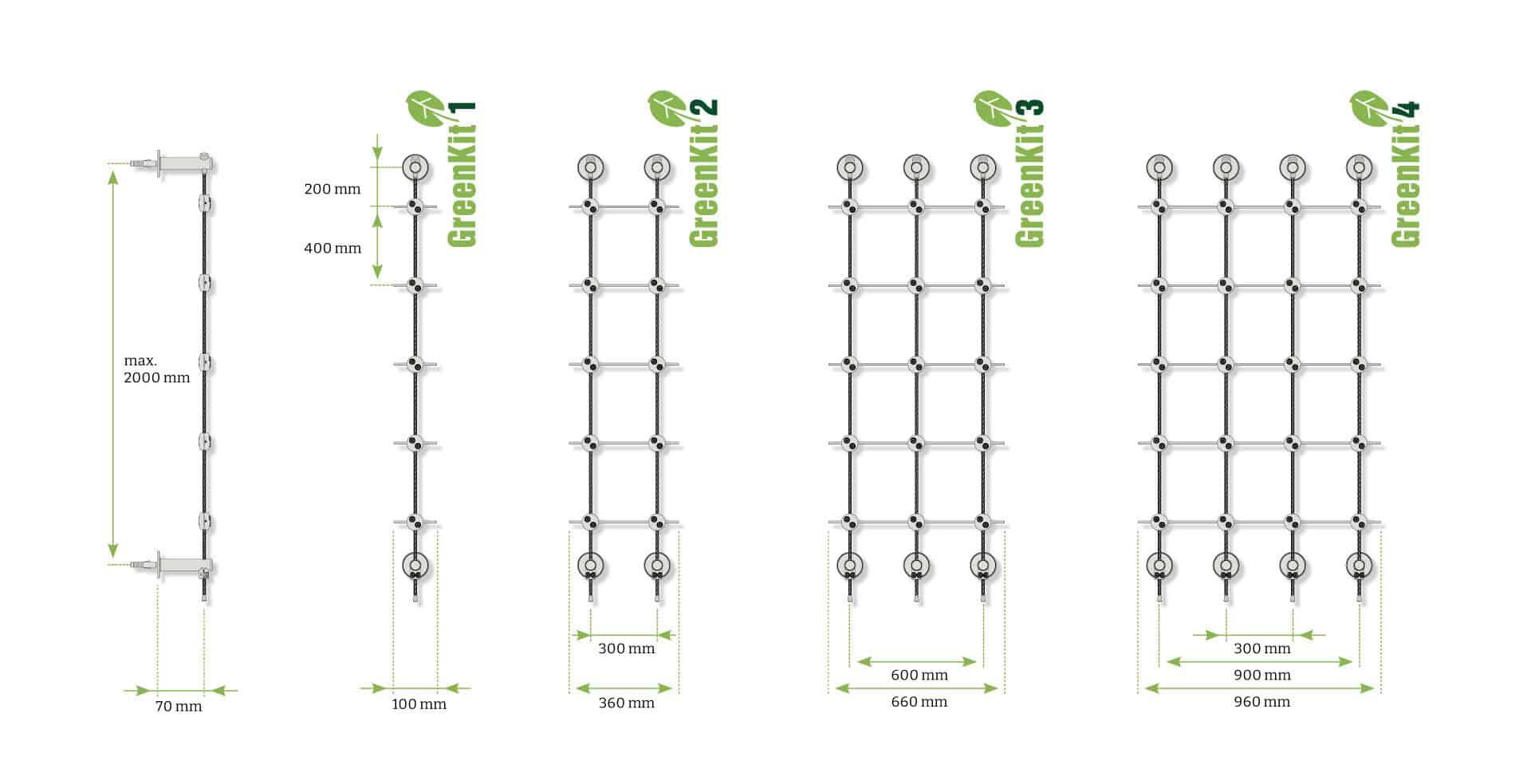 Greenkit enkel easy greening hojd bredd height width