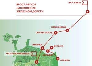 Железная дорога Ярославское направление