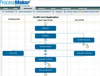 Processmaker Review