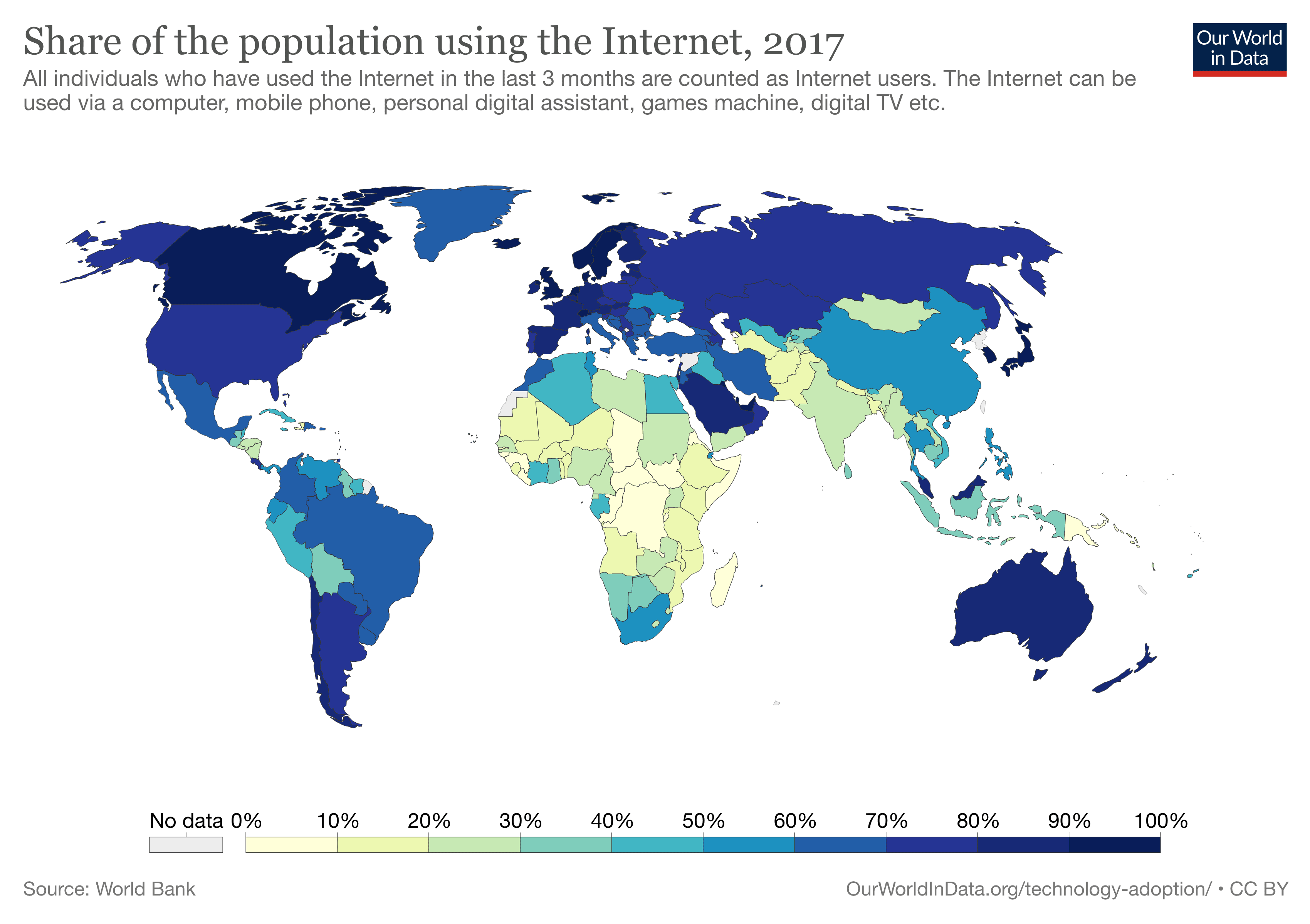 Individuals using the internet 2017