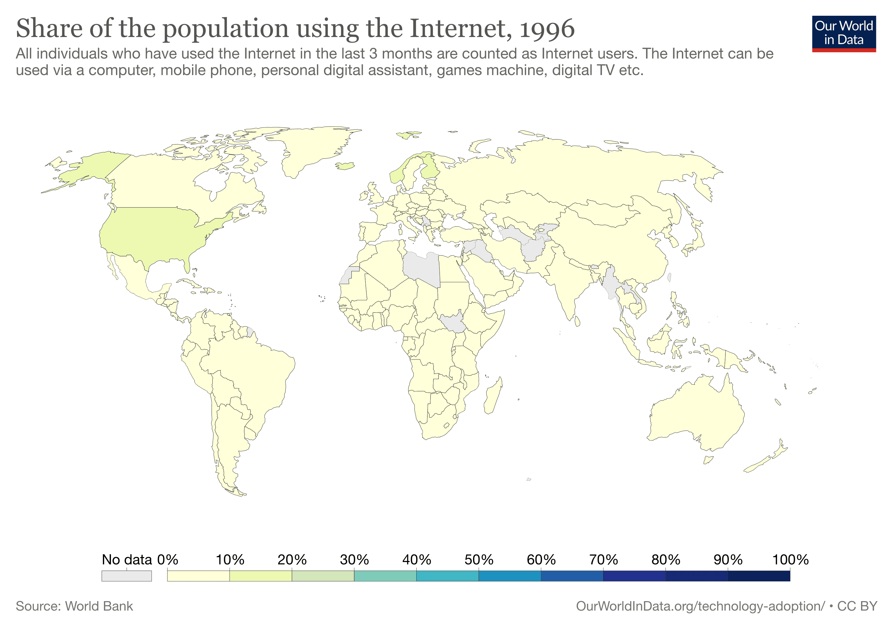 Individuals using the internet 1996