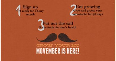Grow your Mo, movember is here. Raise the awareness for prostate cancer and depression in men!