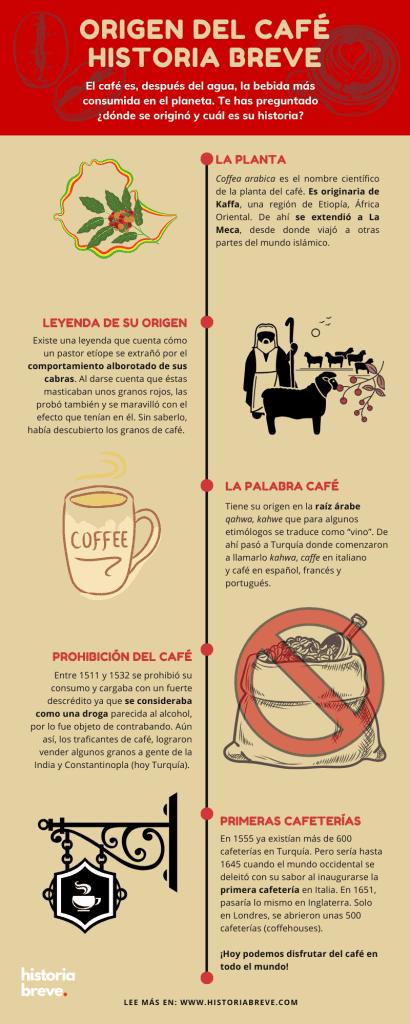 Origen del café, historia y cómo conquistó el mundo.