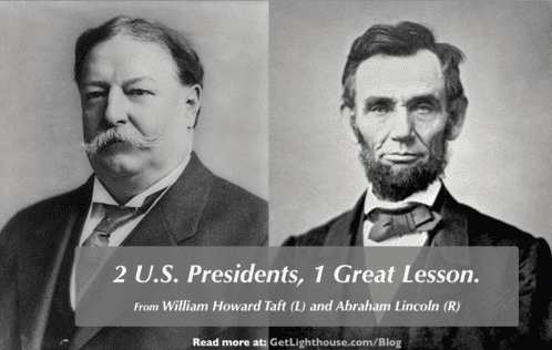 real time feedback taft and lincoln knew better