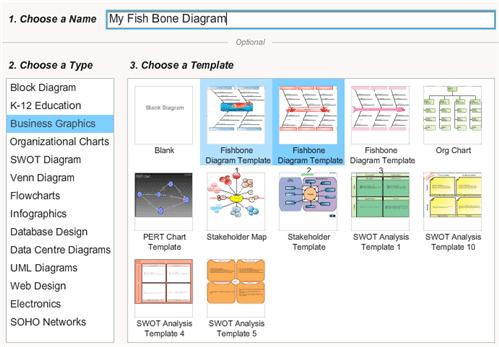 Create fishbone disgram with Creately