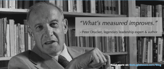bad bosses aren't measured in areas they really need to improve peter drucker