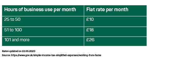 A guide to freelance expenses - working from home flat rates