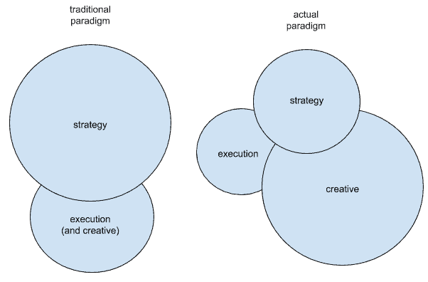 [click to see the new and old expertise consulting paradigms]