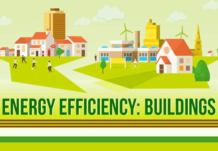 Building Energy Retrofit Accelerator SolarNinjas