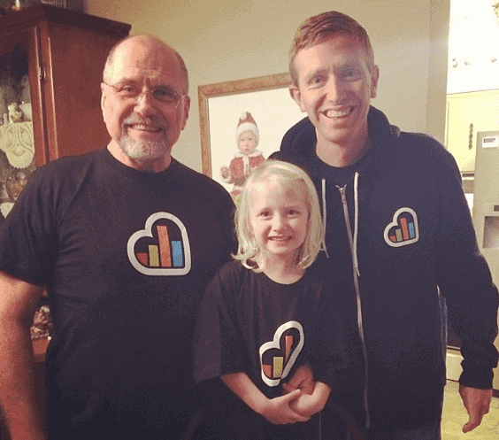 Managing Remote Employees - Send swag for the whole family to delight the remote employees you manage