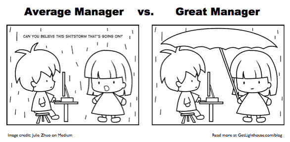 managing a new team learn what their last manager did or didn't do