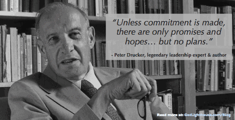 Peter Drucker knows you need to make comitments as part of your skip level meeting questions