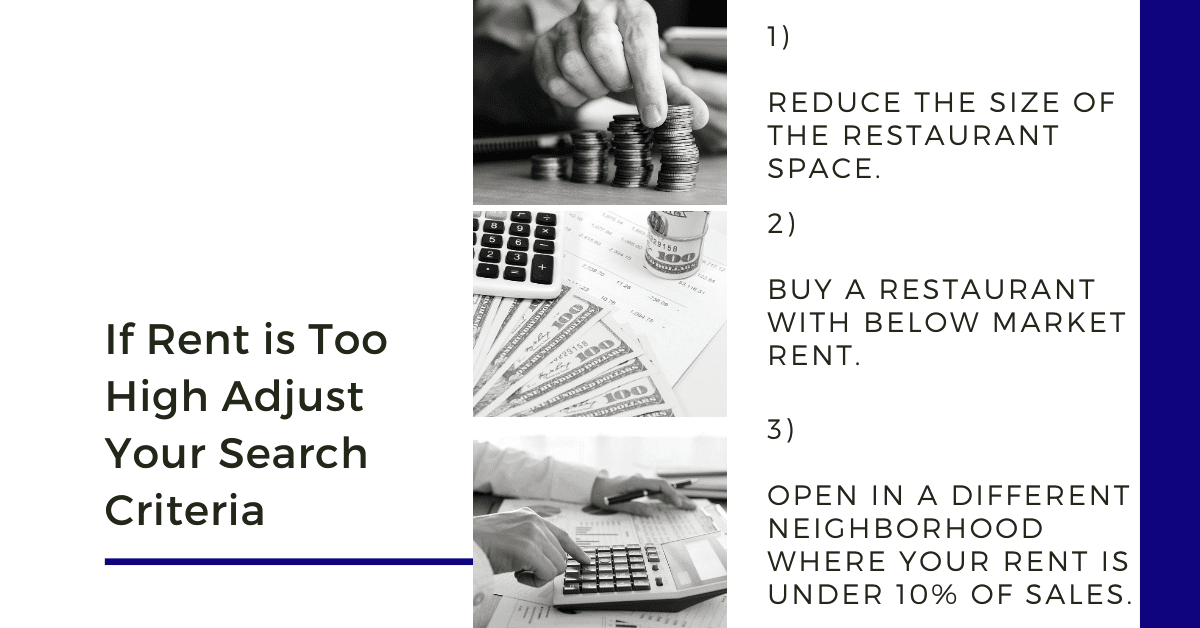 If Rent is Too High Just Your Search