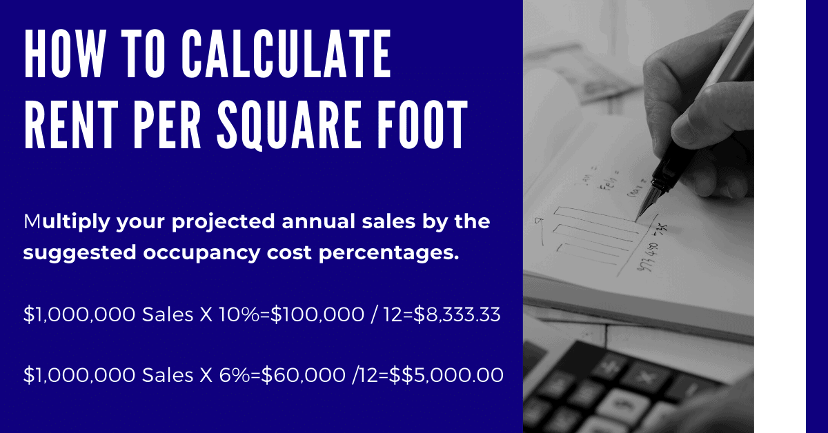 How to calculate rent per square foot