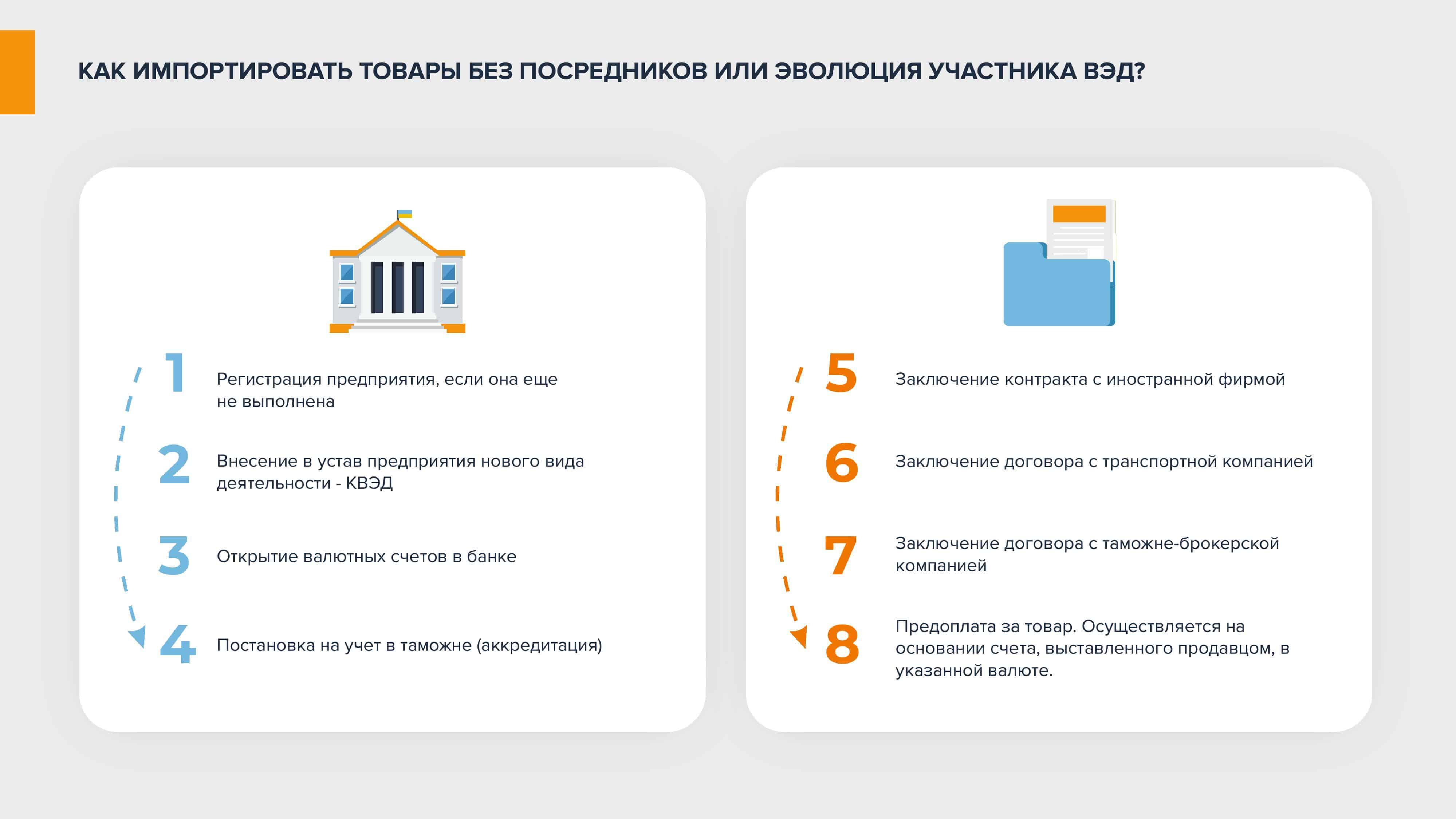 Prezentatsiya-EuroEx - Международная доставка грузов — транспортно логистические перевозки в Украину   EuroEx-  фото5