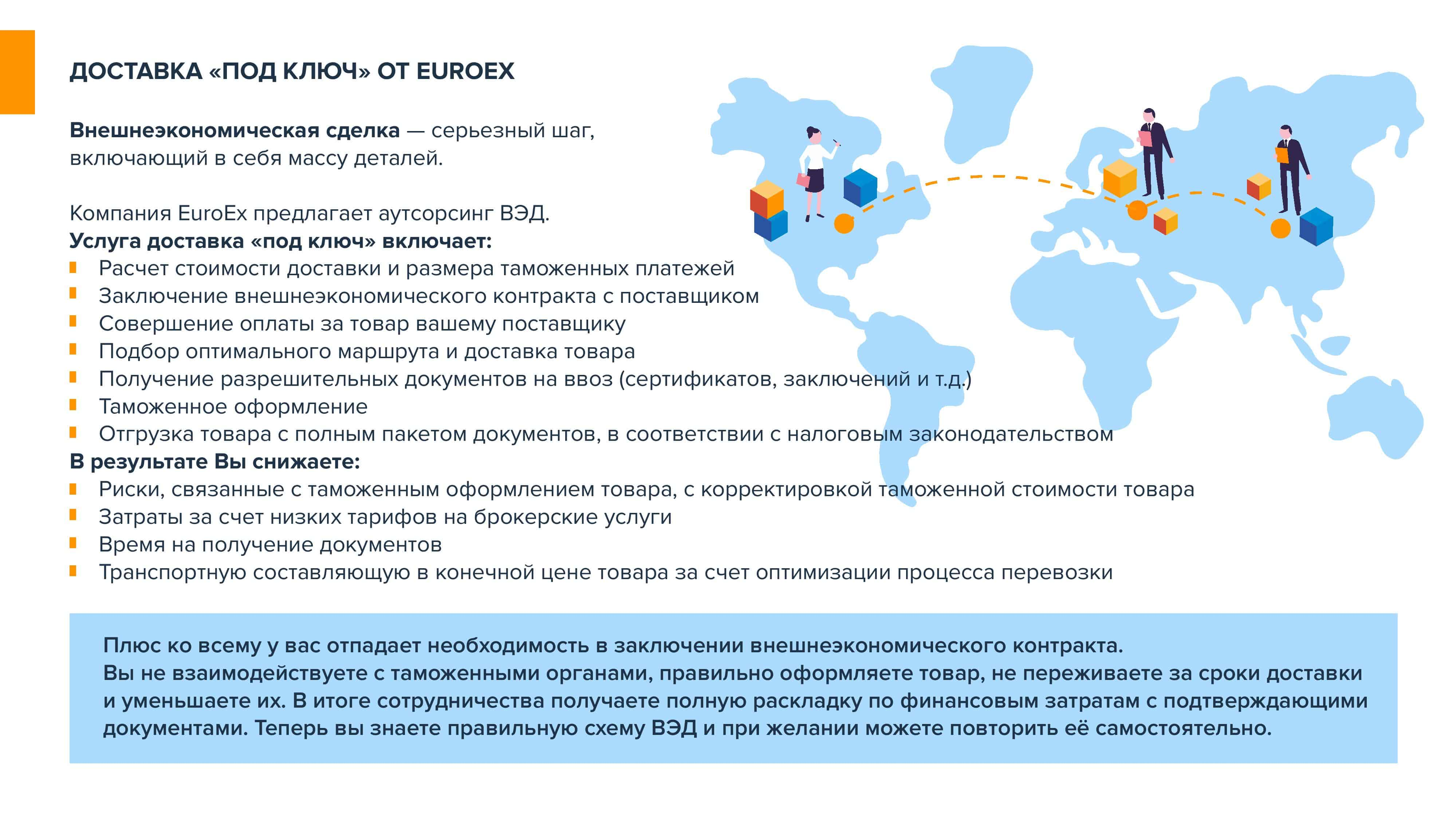 Prezentatsiya-EuroEx - Международная доставка грузов — транспортно логистические перевозки в Украину   EuroEx-  фото6