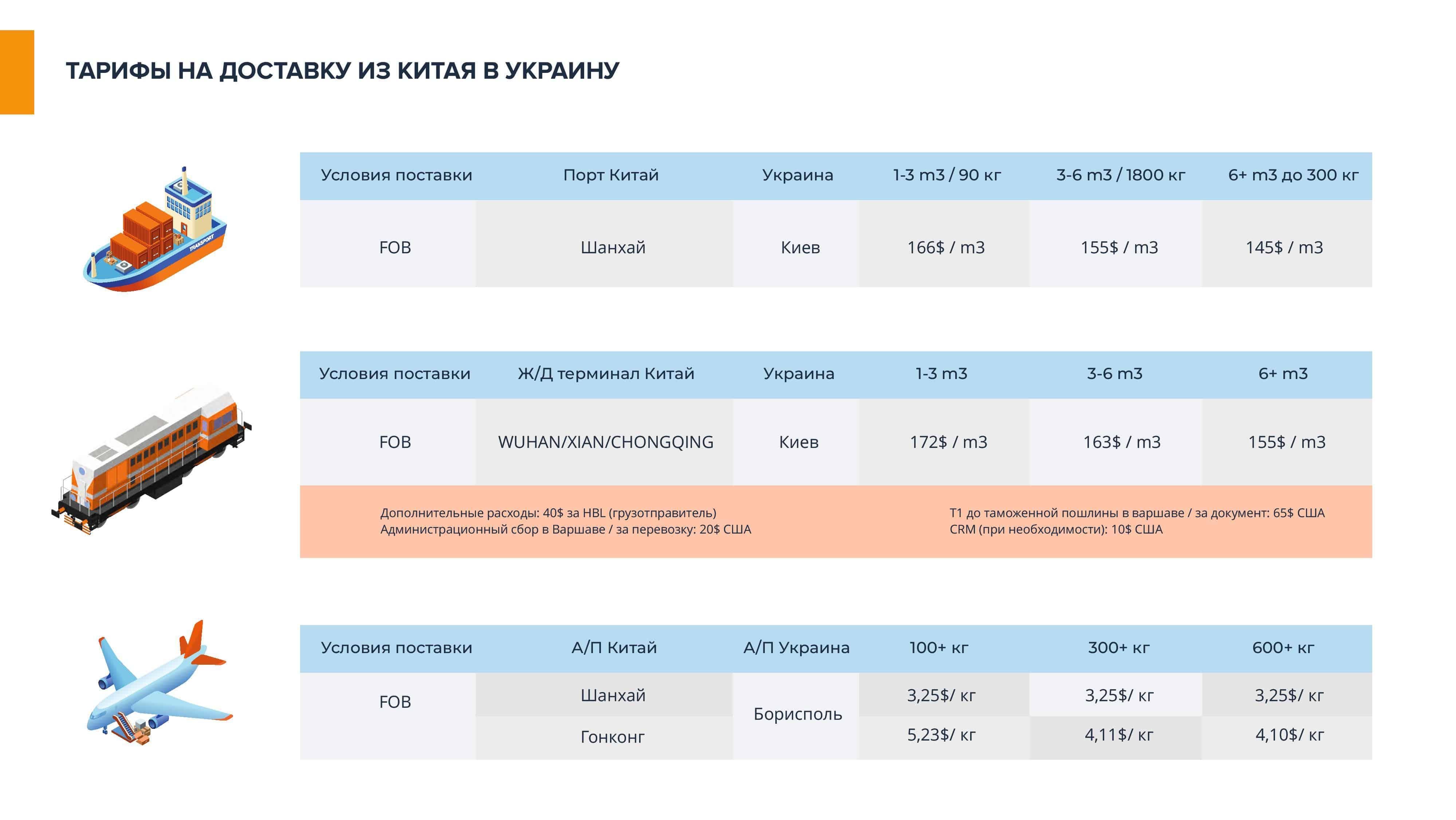 Prezentatsiya-EuroEx - Международная доставка грузов — транспортно логистические перевозки в Украину   EuroEx-  фото11