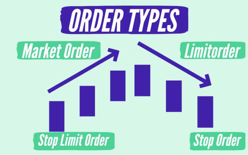 Stock Order Types