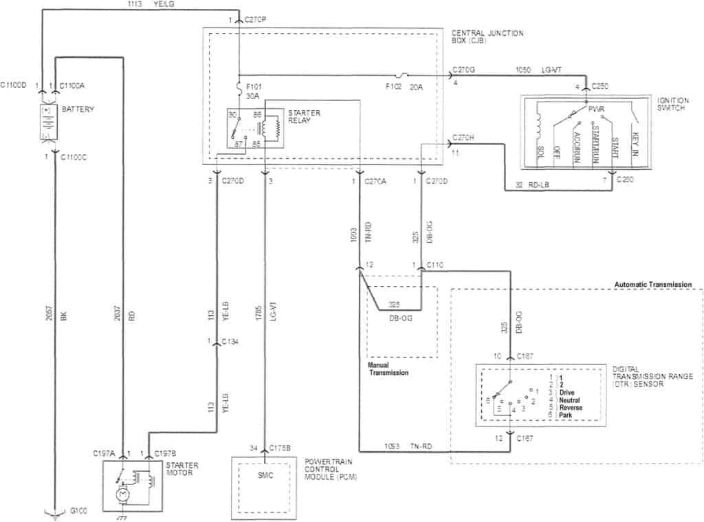 2006-ford-150-5.4-starter-wiring-diagram
