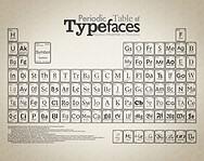 Tavola periodica Font