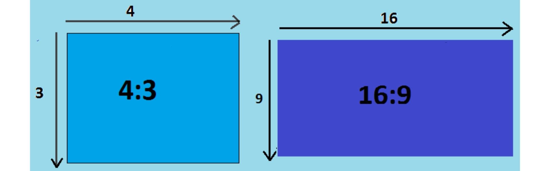Aspect ratios of various sizes: 4: 3, 16: 9.