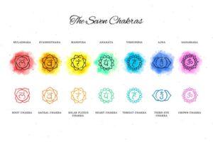 De 7 Chakra kleuren: Alles over Chakra's +Video! (Dit wist jij nog niet!)