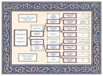Custom Scroll Family Tree Loving Family Royal by Mickie Caspi