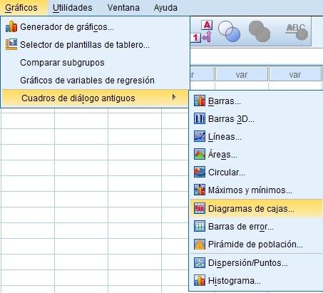 Gráficos de diagramas de cajas con SPSS