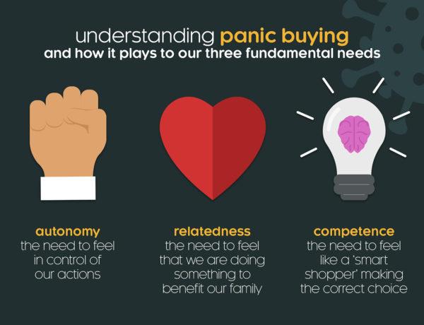 understanding panic buying