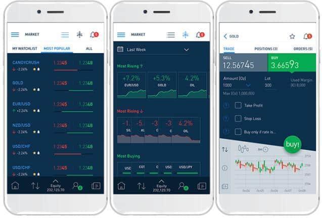 avatrade go app forex trading