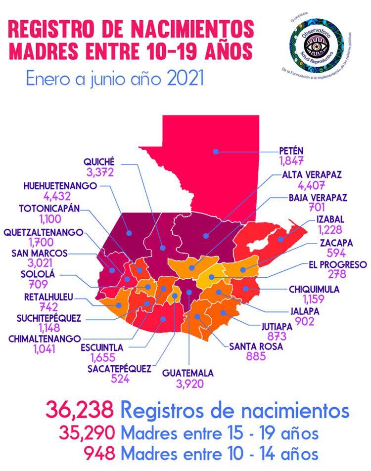 Madres adolescentes por departamentos en Guatemala