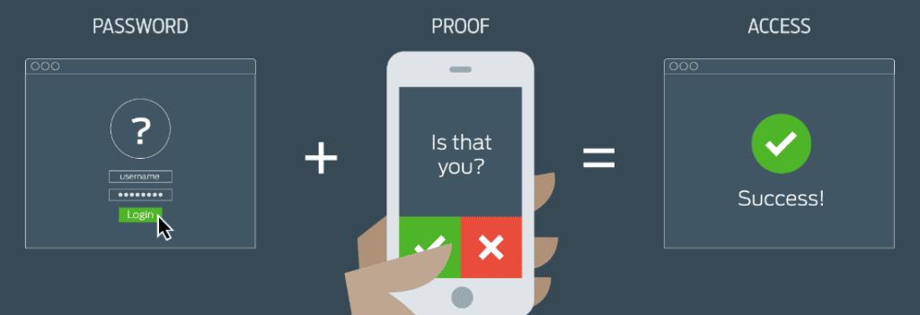 multi-factor authentication (MFA) is critical